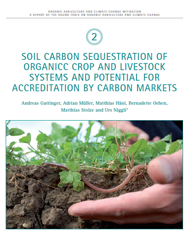 Soil carbon sequestration of organic crop...