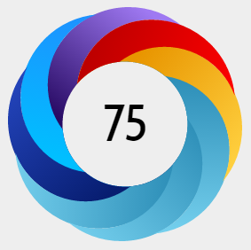 Altmetric quite useful!